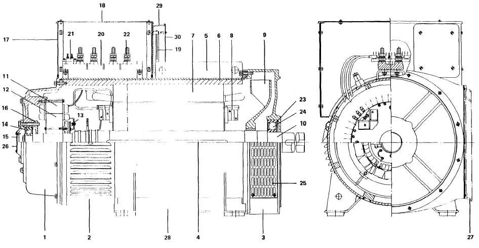 FIG. 12 SC3 TWO BEARING MACHINE (OUTBOARD EXCITER)