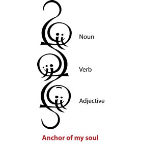 Anchor-of-my-Soul