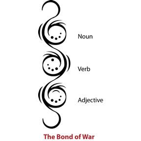 Bond-of-War