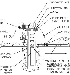 figure 4 submersible pump can with motor shroud grounding and proper cable sealing  [ 2095 x 1419 Pixel ]