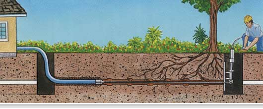 Toronto Trenchless Sewer