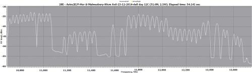 small resolution of horizontal transponders