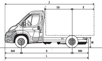 Commercial Vehicle Air Suspension System : Motorhome Air