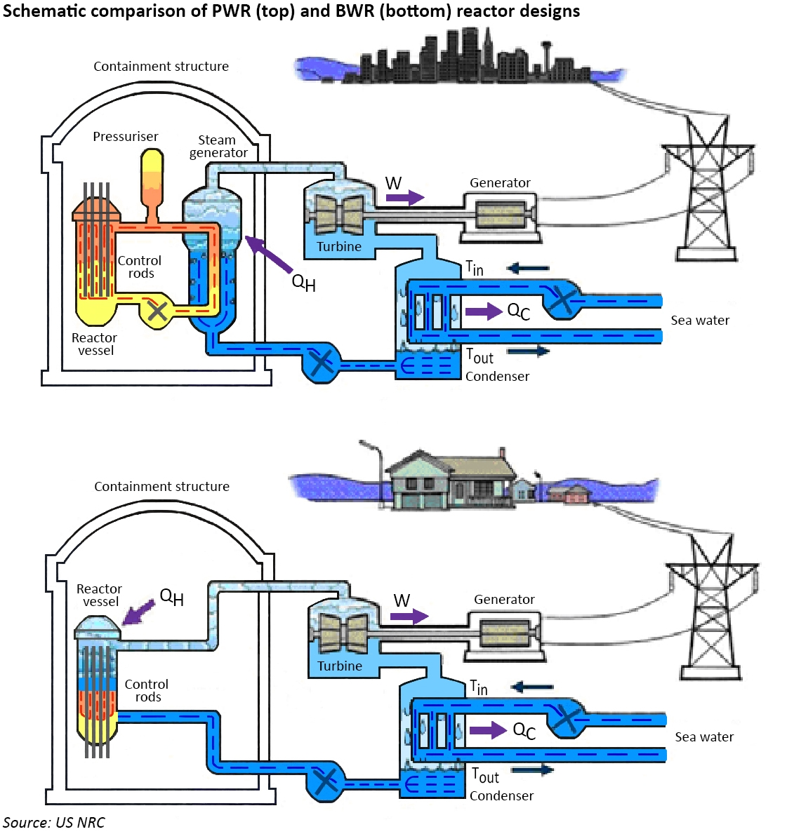 hight resolution of the uk s new nuclear saga rumbles on but abwr reactors may provide abwr power plant diagram