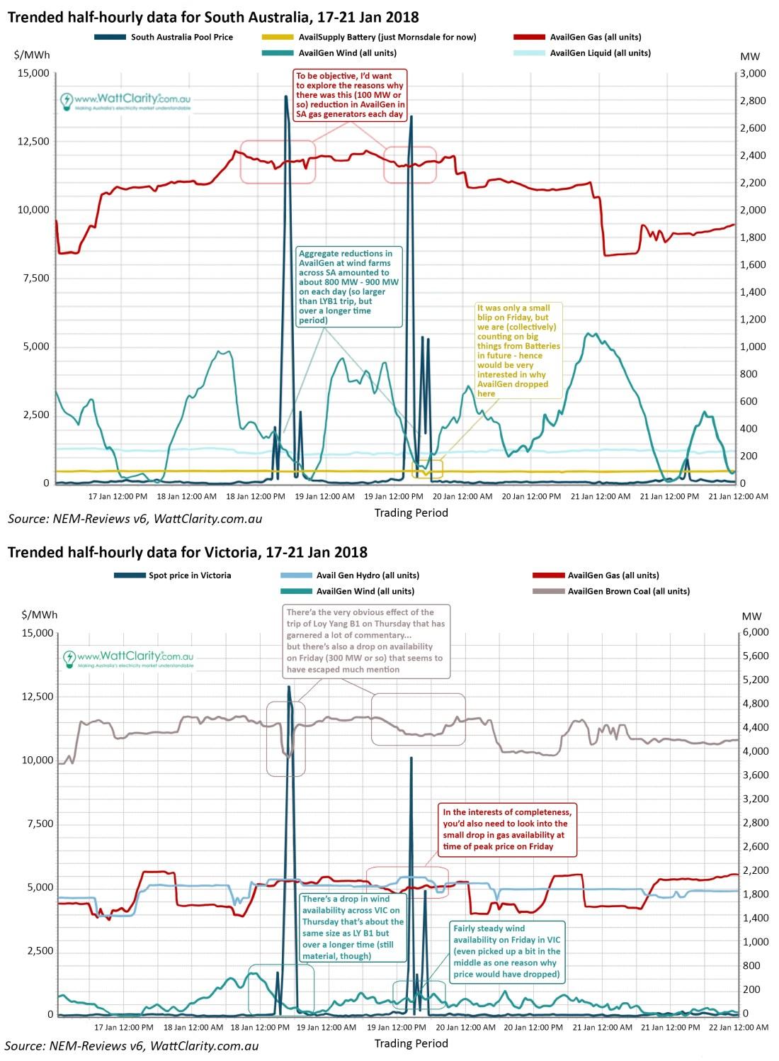 australian electricity price spike