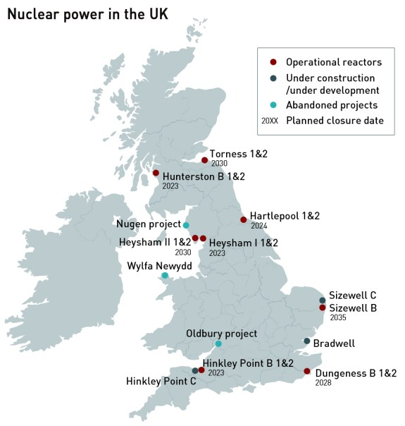 UK nuclear power