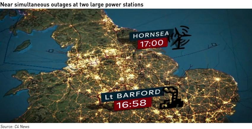 August 2019 blackout
