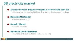 GB electrcity market