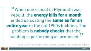 building energy efficiency performance gap