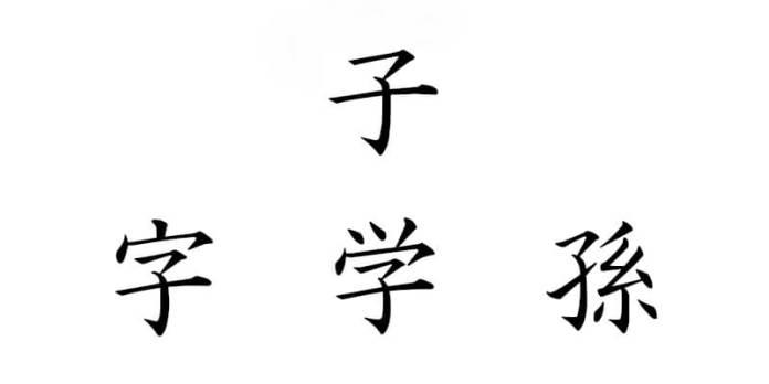 Kanji Quiz