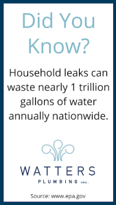 Did you know household leaks can waste nearly $1 million gallons of water annually?
