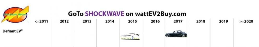 list electric vehicles shockwave electric car models