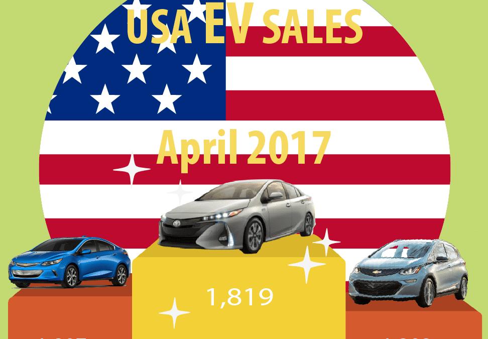 Top 5 Electric Vehicle News Stories of Week 18 2017
