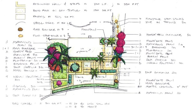 sample-landscape-plan