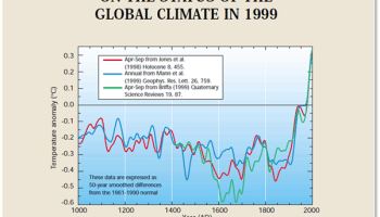 Crowdsourcing the WUWT Paleoclimate Reference Page – Disputed Graphs