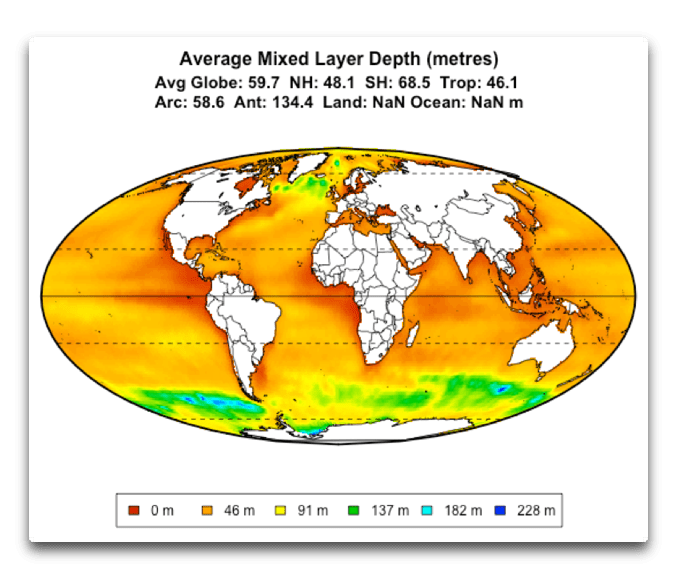 Can We Tell If The Oceans Are Warming Watts Up With That