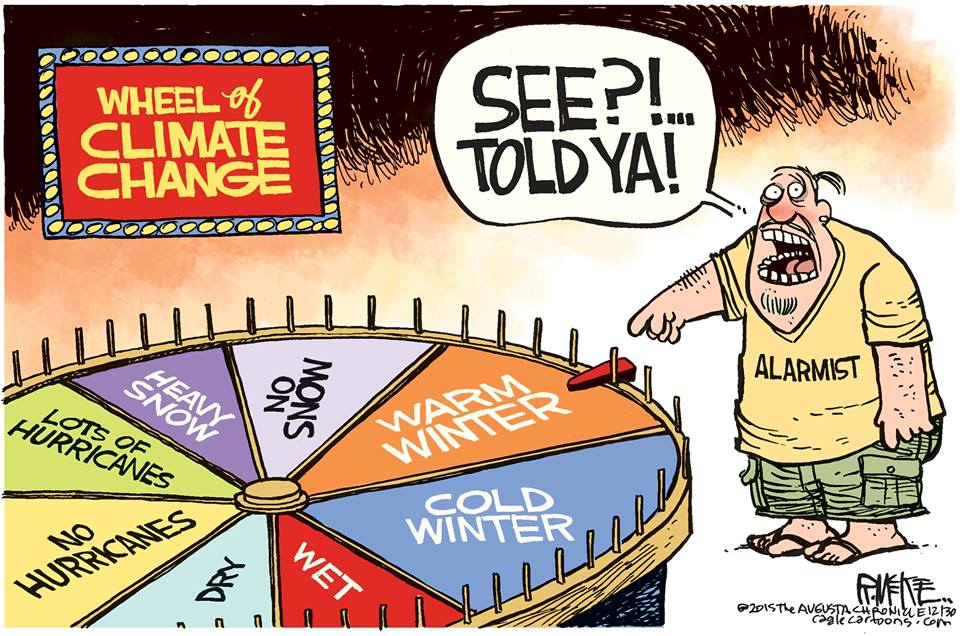 Image result for wheel of climate change
