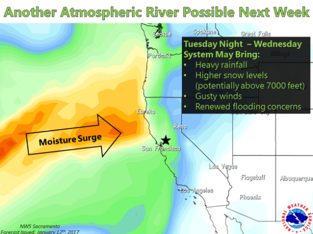 California may get hit by another big wet storm next week
