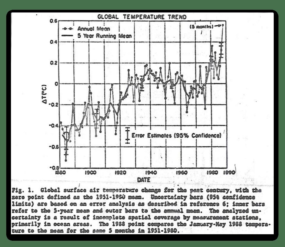 Dr  Hansen's Statistics | Watts Up With That?