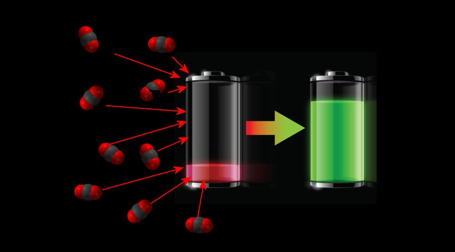 New lithium battery design eats up carbon dioxide while