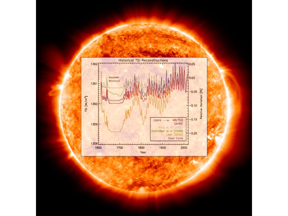 How Constant Is The Solar Constant Watts Up With That