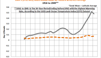 CMIP5 Model Temperature Results in Excel | Watts Up With That?