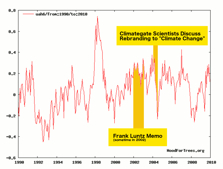Paleoclimate, Global Change and the Future (Global Change - The IGBP Series)