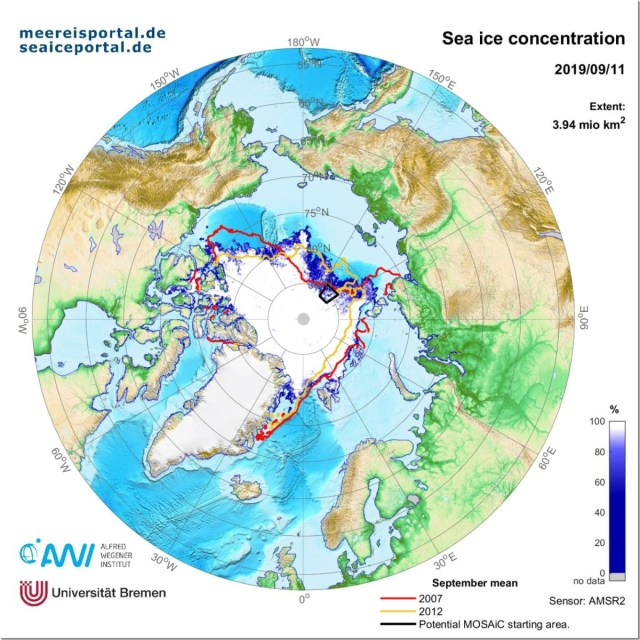 Low sea-ice cover in the Arctic