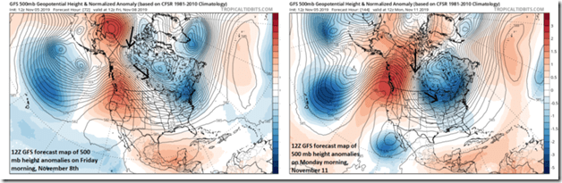 12Z GFS forecast maps of 500 mb height anomalies show strong ridging from Alaska to the west coasts of Canada and the US both late this week (left) and early next week (right). This type of upper-level air flow will allow for the transport of these next couple of Arctic air masses from northern Canada into the central and eastern US. Maps courtesy NOAA, tropicaltidbits.com