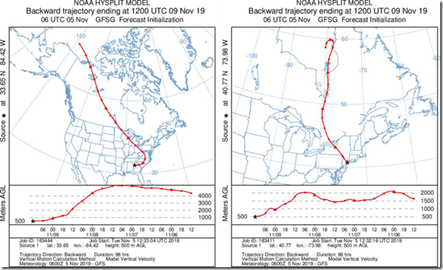 "These ""backward trajectory"" plots display movement of air parcels from way up in Canada to Atlanta, Georgia (left) and New York City (right) for the late week Arctic blast. Maps courtesy NOAA"