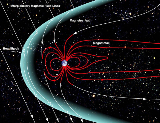Weird: Out of Nowhere, Something Just Rocked Earth's Magnetic Field