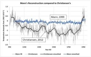 Mann_v_Christiansen.jpg