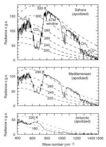 emission_spectra.jpg