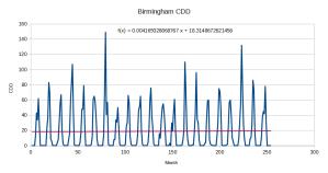 birmingham_celsius.png