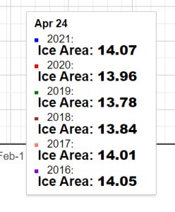 April 24 ice extent.png