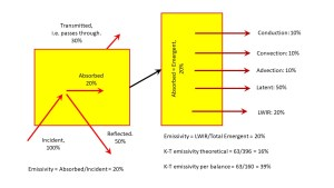 Radiation & Emissivity Explained.jpg