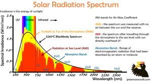 solar_radiation_spectrum.jpg