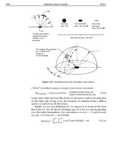 EM wave depiction of heat radiation.jpg