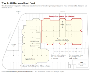 Floor plan of lower level of Champlain Towers South..PNG