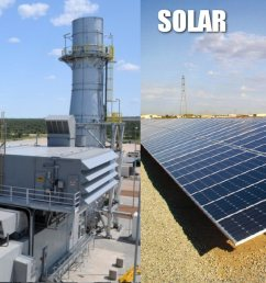 a solar power plant vs a natural gas power plant capital cost apples to apples watts up with that  [ 1600 x 673 Pixel ]