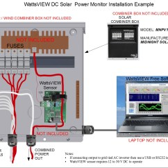Solar Panel Wiring Diagram Peavey Horizon Ii Combiner Box Pv Librarycombiner Example Wattsview Power Monitor Monitoring