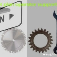 Supporting Operator Decision Making