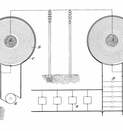single wire energy transmission system using two iron core tesla coils [ 1024 x 852 Pixel ]
