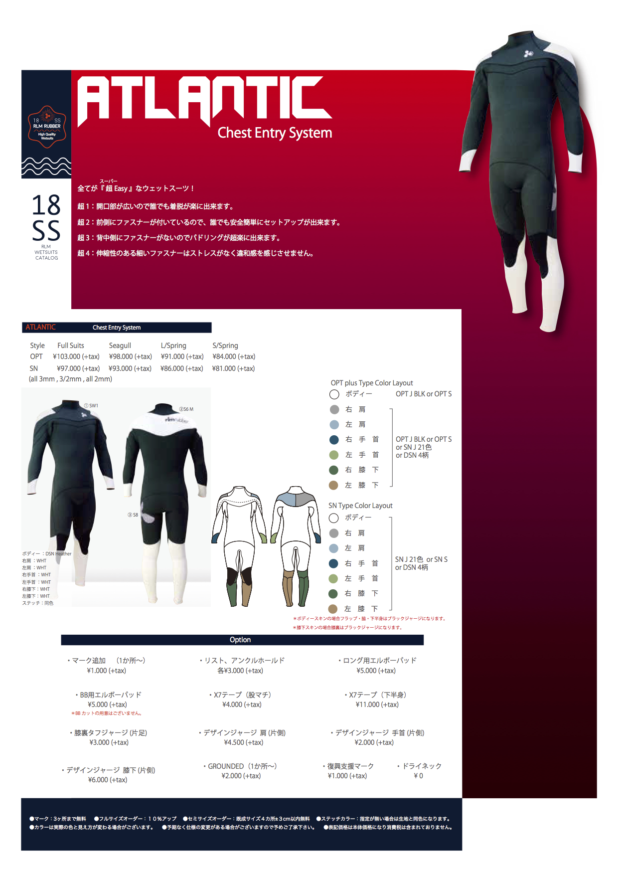 ATLANTIC MODEL // RLM WETSUITS