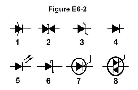 Wave Talkers Amateur Extra Exam Prep E6 Questions
