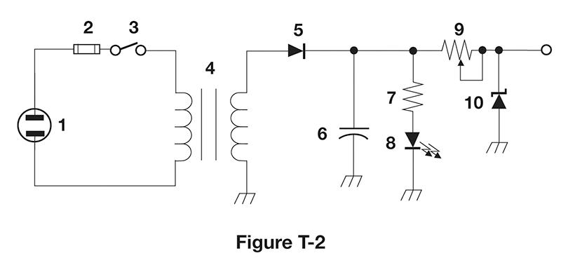 Wave Talkers Technician Exam Prep: T6 Questions
