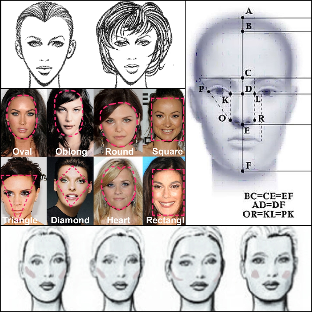 Different Haircut For Oval Face
