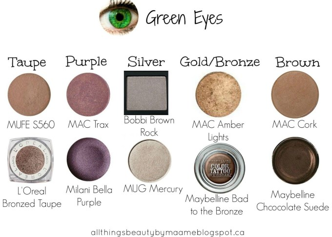 best mac eyeshadow colors for green eyes - wavy haircut