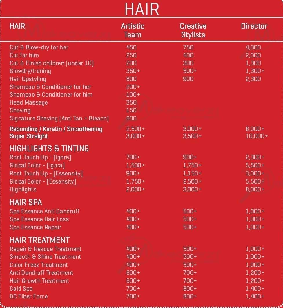 jawed habib types of hairstyles - wavy haircut