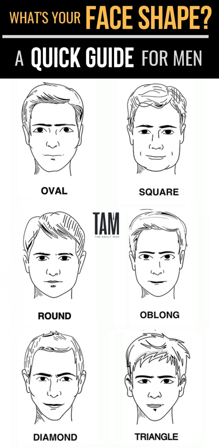 The Best Men's Haircut For Your Face Shape | (What Hairstyle Suits pertaining to Wich Hairstyle Suits Me
